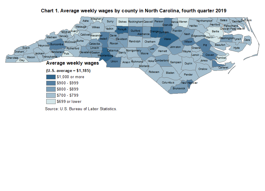 Chart 1. Average weekly wages by county in North Carolina, fourth quarter 2019