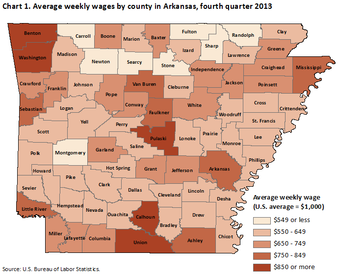 Chart 1. Average weekly wages by county in Arkansas, fourth quarter 2013
