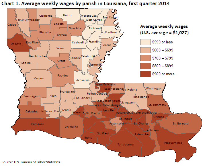 Chart 1. Average weekly wages by parish in Louisiana, first quarter 2014