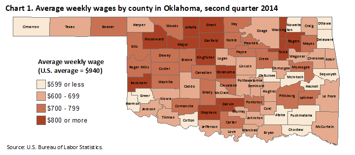 Chart1. Average weekly wages by county in Oklahoma, second quarter 2014