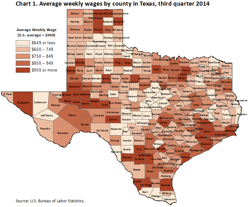 Chart 1. Average weekly wages by county in Texas, third quarter 2014