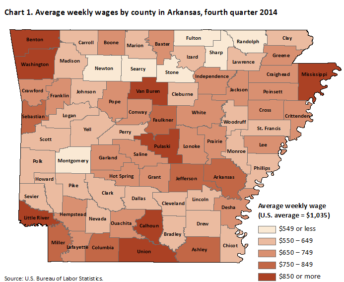 Chart 1. Average weekly wages by county in Arkansas, fourth quarter 2014