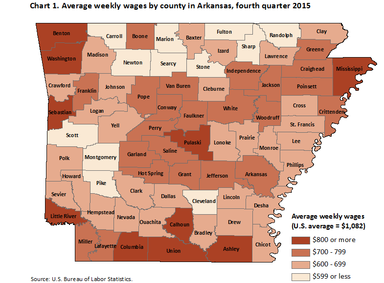 Chart 1. Average weekly wages by county in Arkansas, fourth quarter 2015