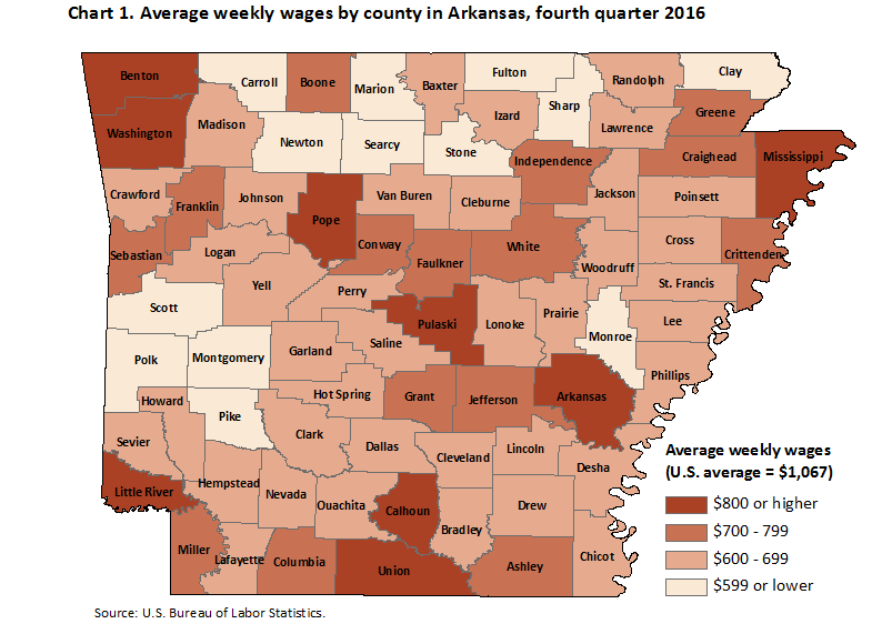 Chart 1. Average weekly wages by county in Arkansas, fourth quarter 2016