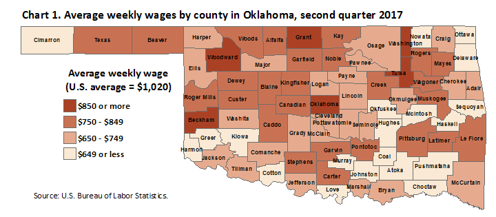 Chart1. Average weekly wages by county in Oklahoma, second quarter 2017