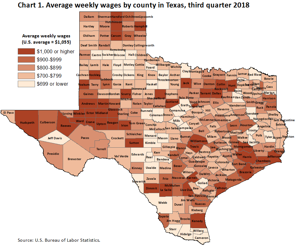 Chart 1. Average weekly wages by county in Texas, third quarter 2018