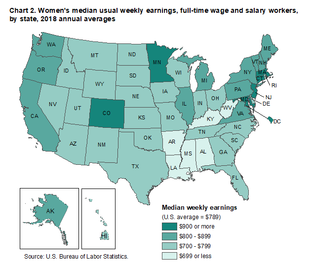 Chart 2. Women's median usual weekly earnings, full-time wage and salary workers, by state, 2018 annual averages