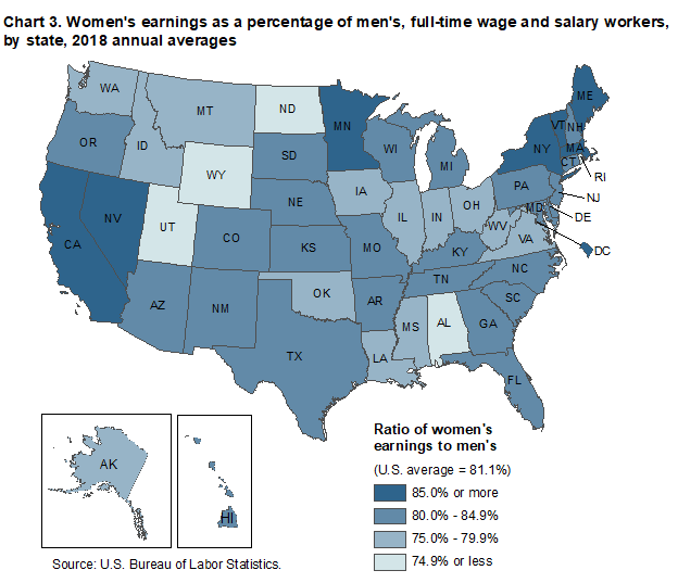 Chart 3. Women's earnings as a percentage of men's, full-time wage and salary workers, by state, 2018 annual averages