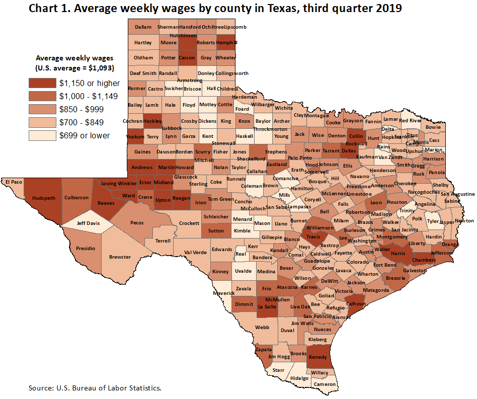 Chart 1. Average weekly wages by county in Texas, third quarter 2019