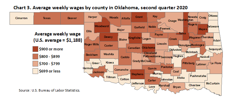 Chart 3. Average weekly wages by county in Oklahoma, second quarter 2020