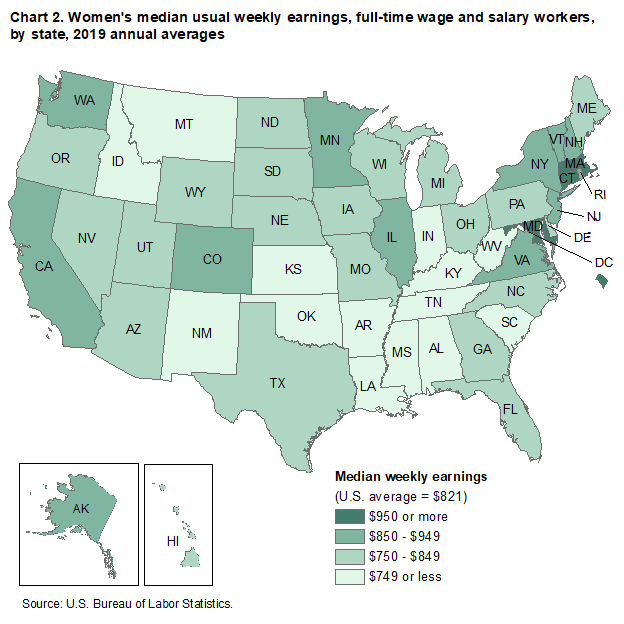 Chart 2. Women's median usual weekly earnings, full-time wage and salary workers, by state, 2019 annual averages