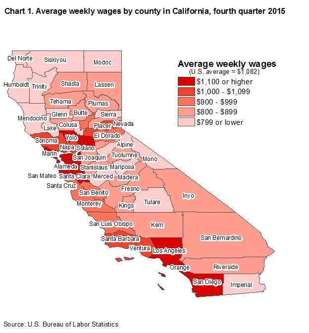 Chart 1. Average weekly wages by county in California, fourth quarter 2015