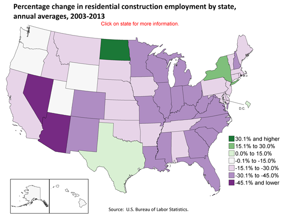 Percentage change in residential construction employment by state, annual averages, 2003-2013